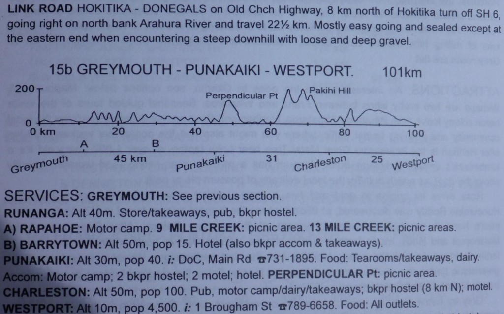 It took us almost 6 hours to go 50 km. Here's why. This graph is from Nigel Rushton's Pedallers' Paradise.