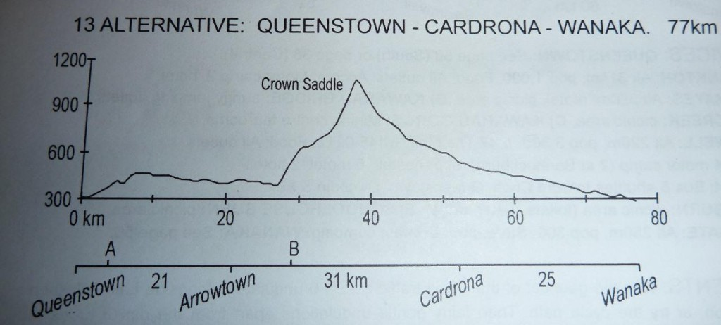 """It would have been a painful climb with my injured back. An excellent drawing from Nigel Rushton's excellent book """"Pedallers' Paradise - A Cycle Touring Guide to New Zealand's South Island"""". It has been our guidebook."""