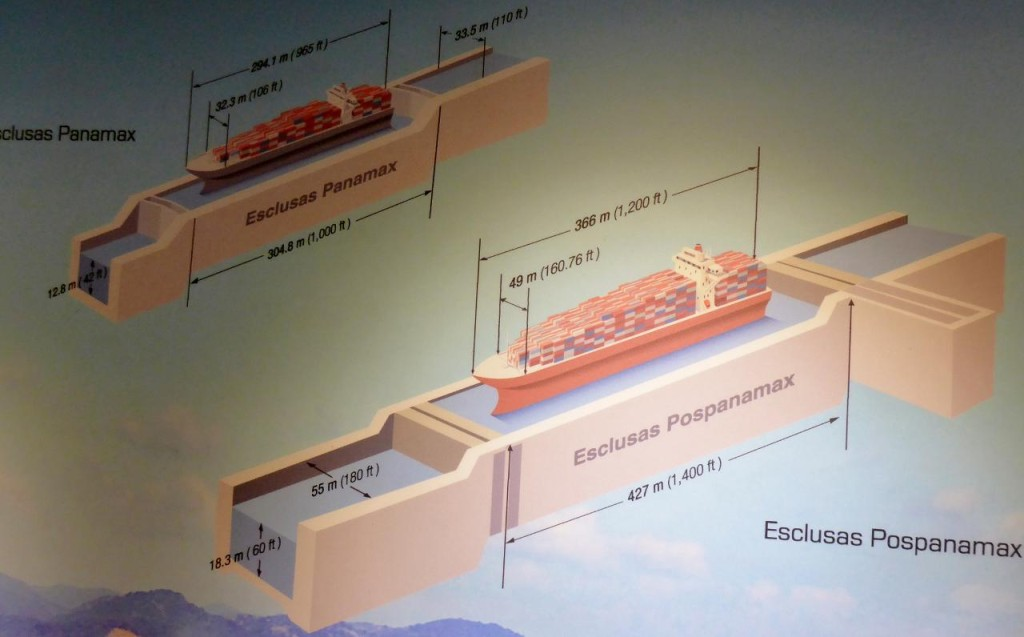 This drawing shows the current lock and the new wider addition. The current lock is 110 feet and the new one 180 feet. Ships will no longer need to be designed and built to Panamax 110 foot width.